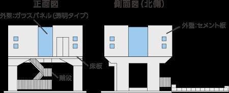東側水門の図